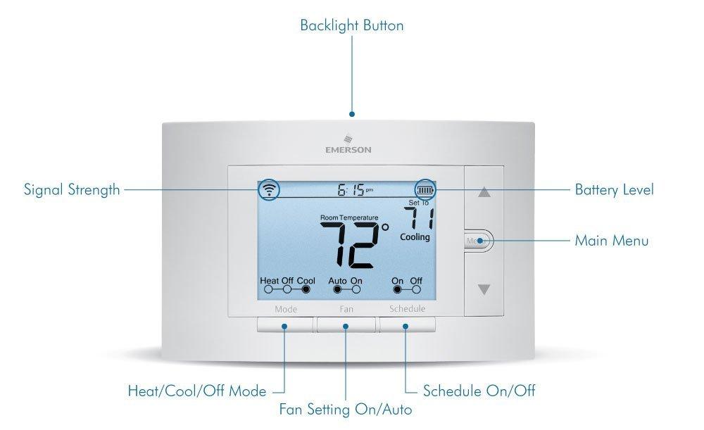 review emerson sensi wi fi thermostat 1f86u 42wf. Black Bedroom Furniture Sets. Home Design Ideas